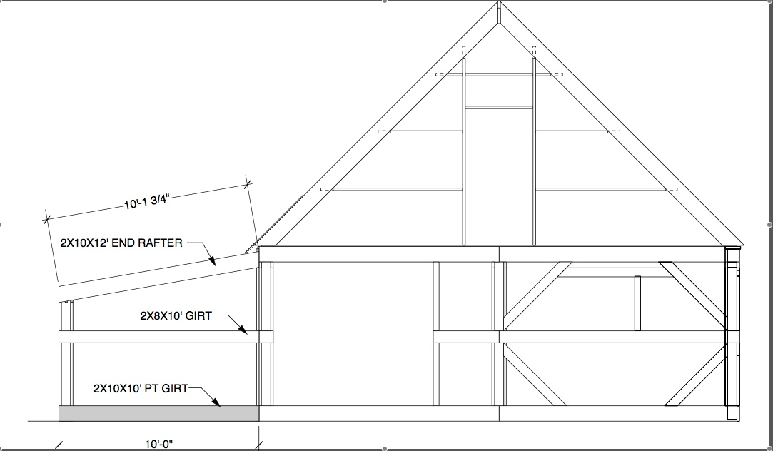 Free Access 6x10 Lean To Shed Plans Issa