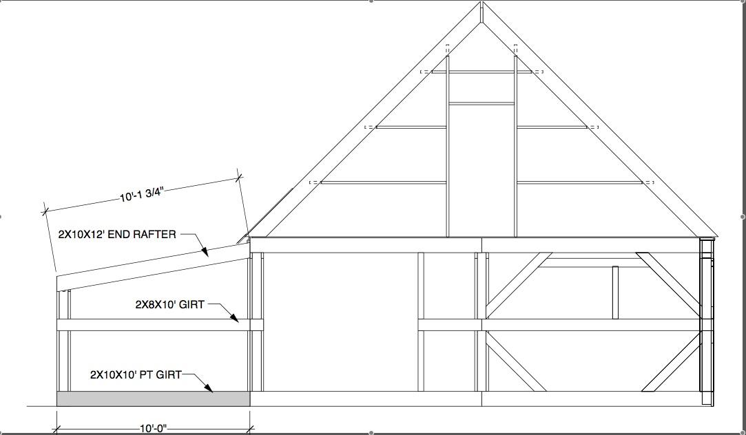 Next Steps on the Barn Project | Fairhope Farm
